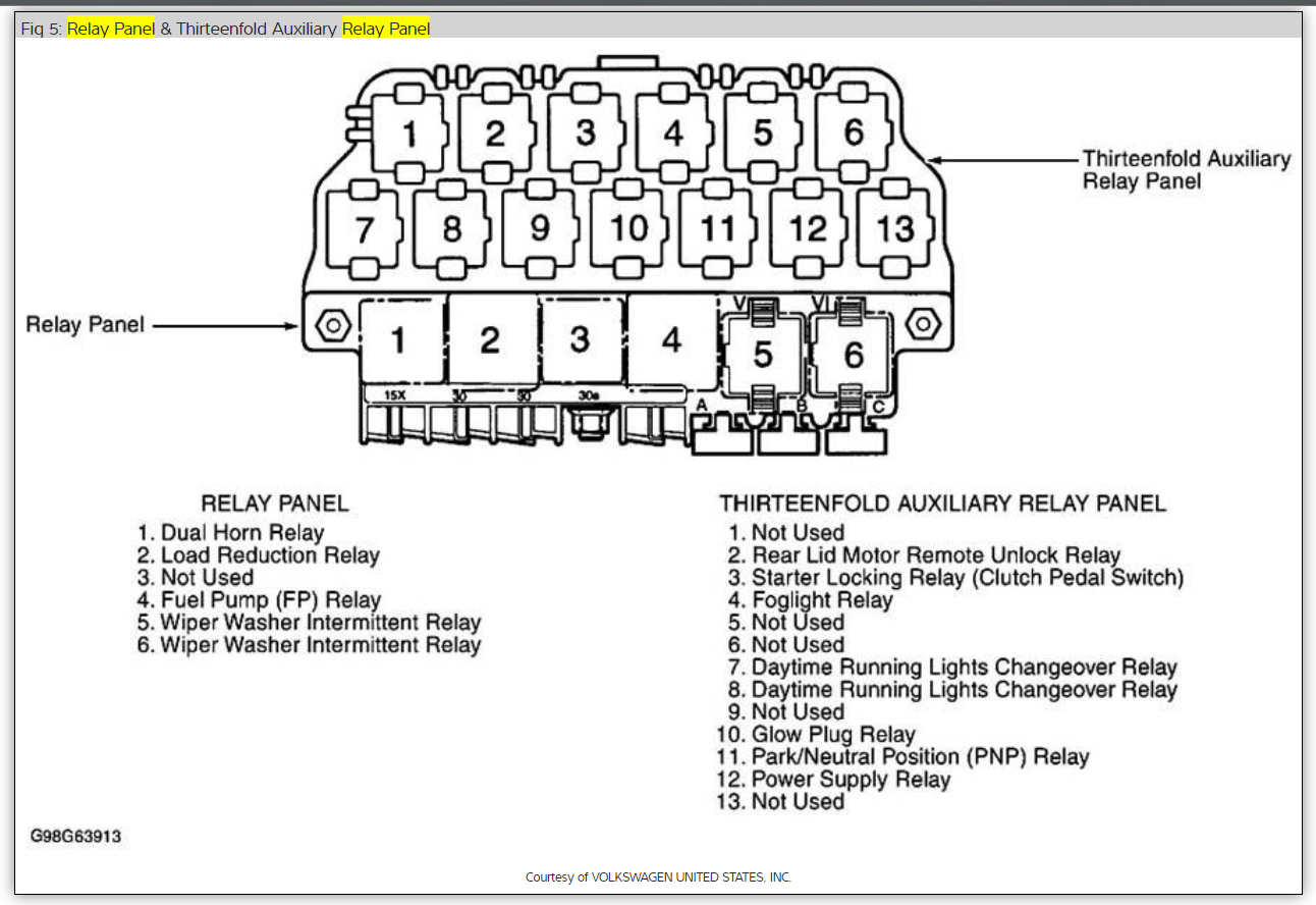 2002 jetta fuse box diagram 95 dodge ram stereo wiring fuel pump relay electrical problem 4 cyl front wheel