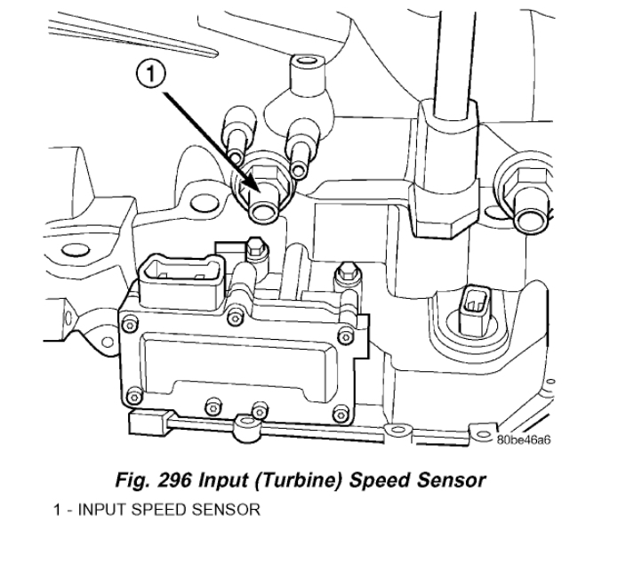 Transmission Shift From High Gear: Transmission Will