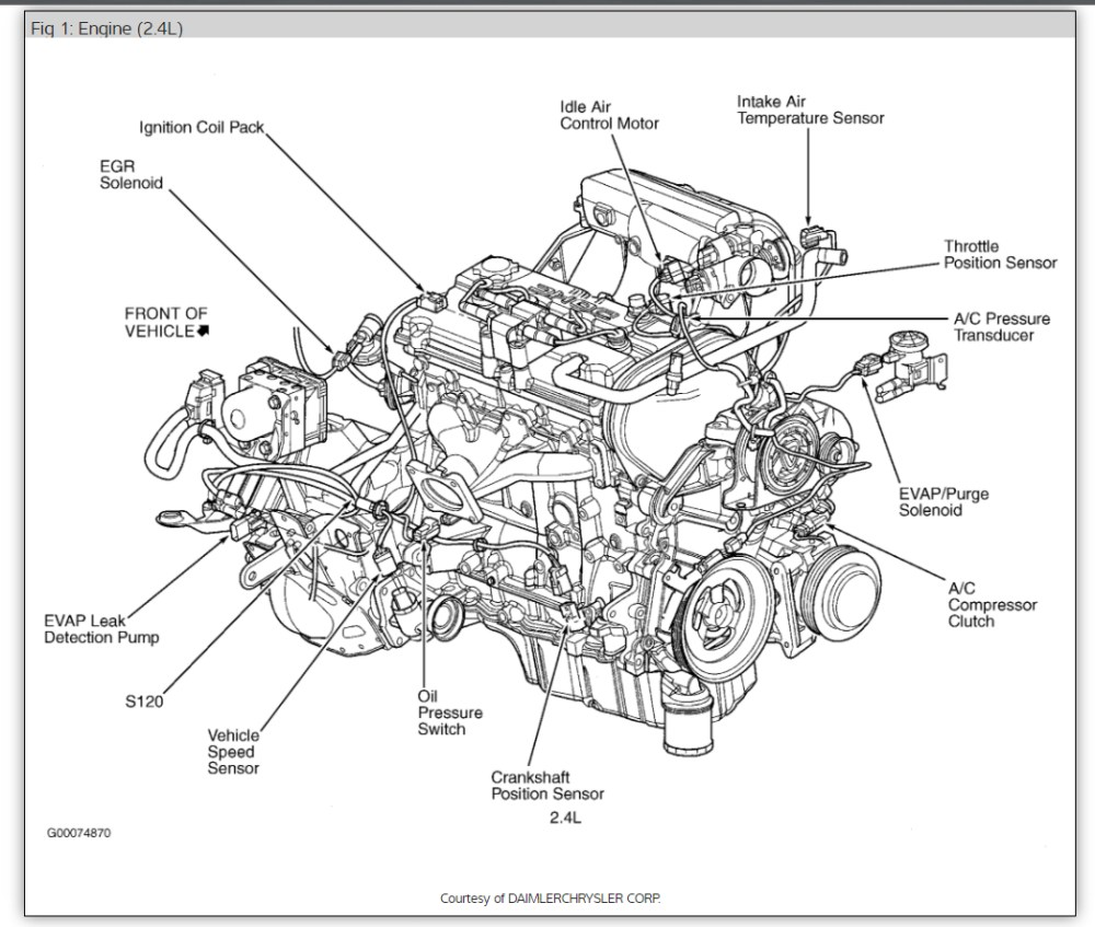 medium resolution of 2002 chrysler town amp country fuse diagram images gallery