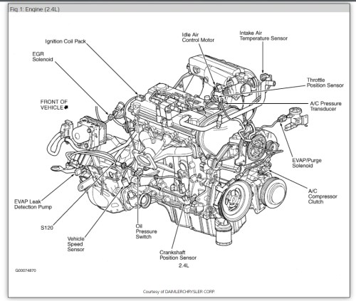 small resolution of 2002 chrysler town amp country fuse diagram images gallery