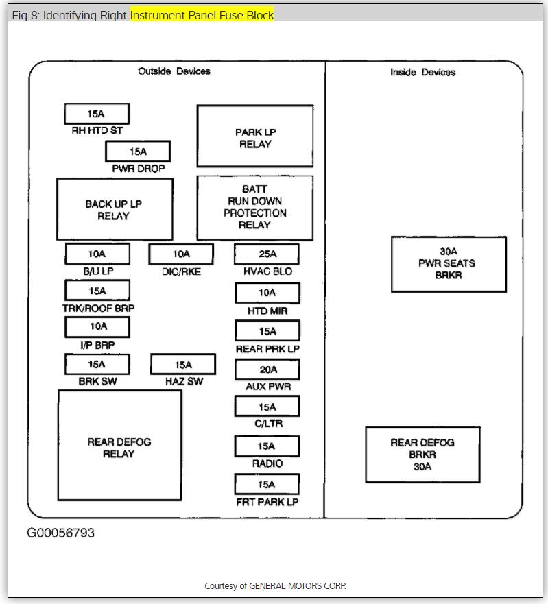 Ge Rr3 Wiring Diagram GE Dishwasher Wiring Schematic