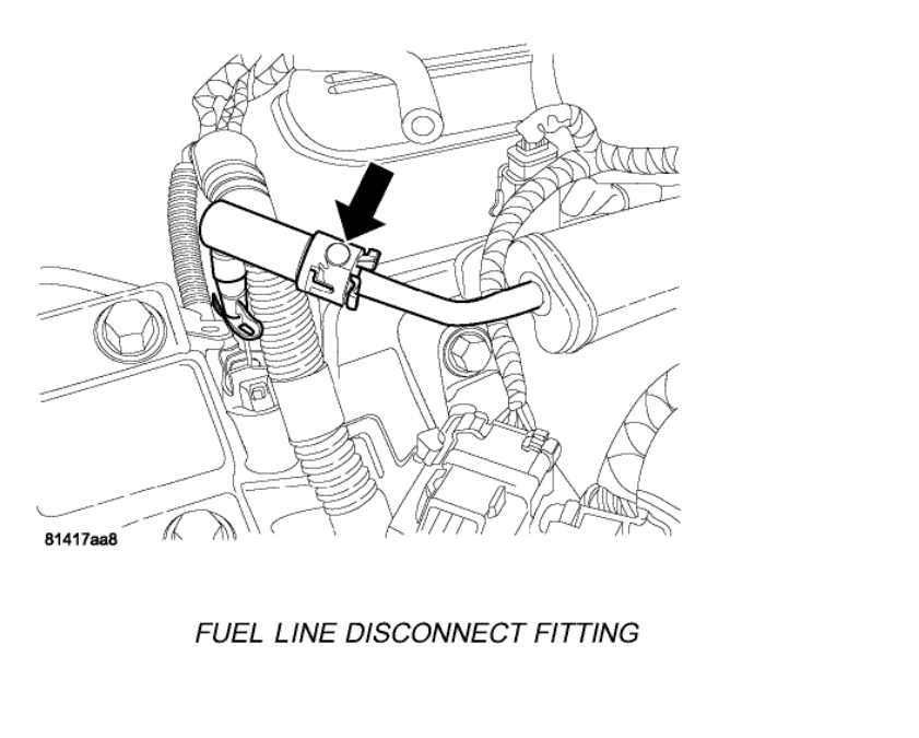 Fuel Pressure Testing Connection: I Am Wanting to Do a