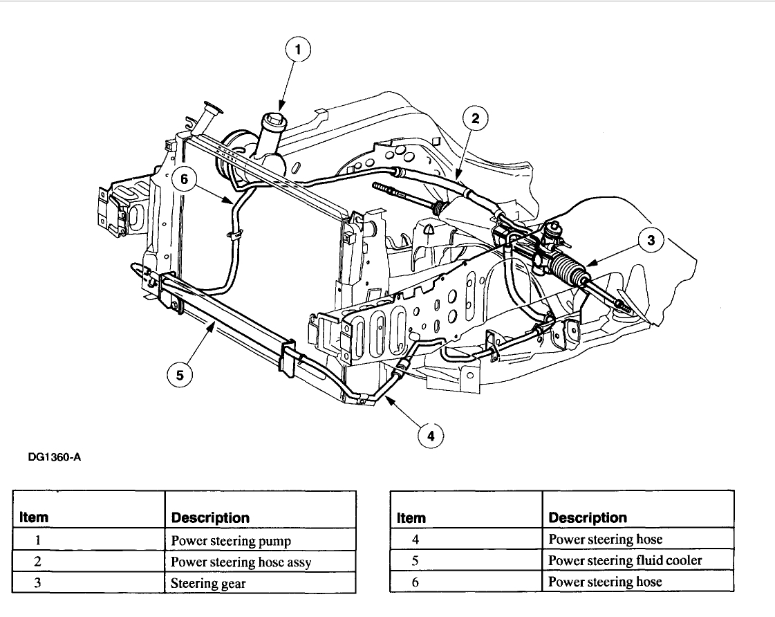 2000 Ford Windstar Steering Column Diagram 2000 Free