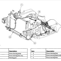 Ford Rack And Pinion Diagram Alarm Pir Wiring Uk How To Replace A Power Steering Pressure