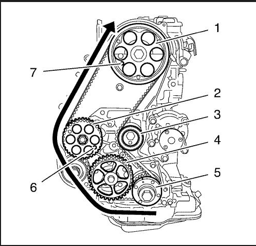 How Do I Set the Ignition Timing on Opel Corsa 1.4i