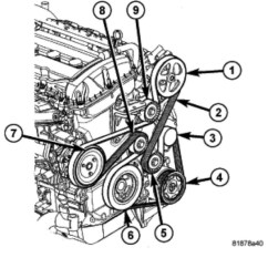 2007 Jeep Wrangler Parts Diagram Facial Muscles Unlabeled How To I Change The Serpentine Belt