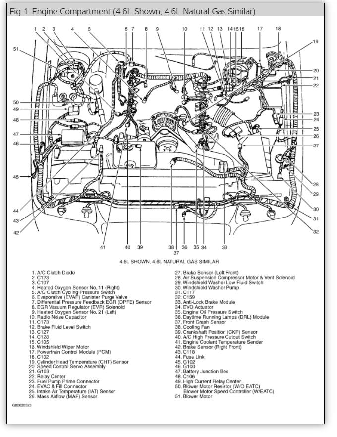 Ignition Control Module: Electrical Problem V8 Two Wheel