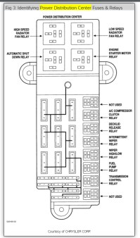 98 Chrysler Cirrus Fuse Box. Chrysler. Auto Fuse Box Diagram