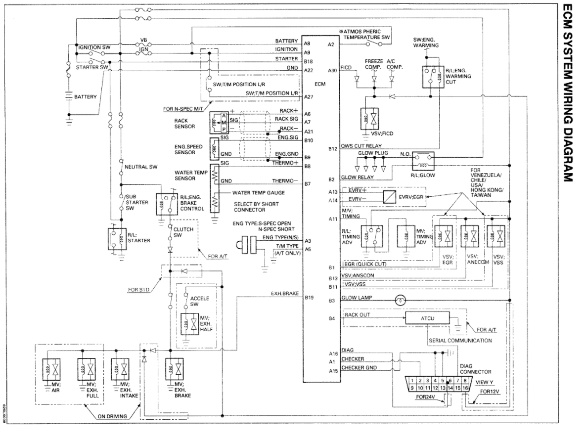 Gmc W4500 Ignition Wiring Diagram. Gmc. Auto Wiring Diagram