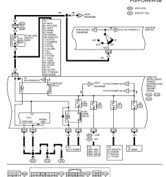 fuel pump relay it will do everything but crank where is the2005 nissan titan fuse diagram [ 1072 x 1282 Pixel ]