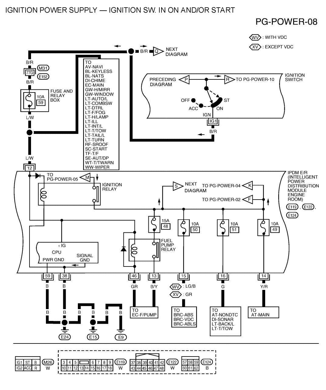 hight resolution of fuel pump relay it will do everything but crank where is the2005 nissan titan fuse diagram