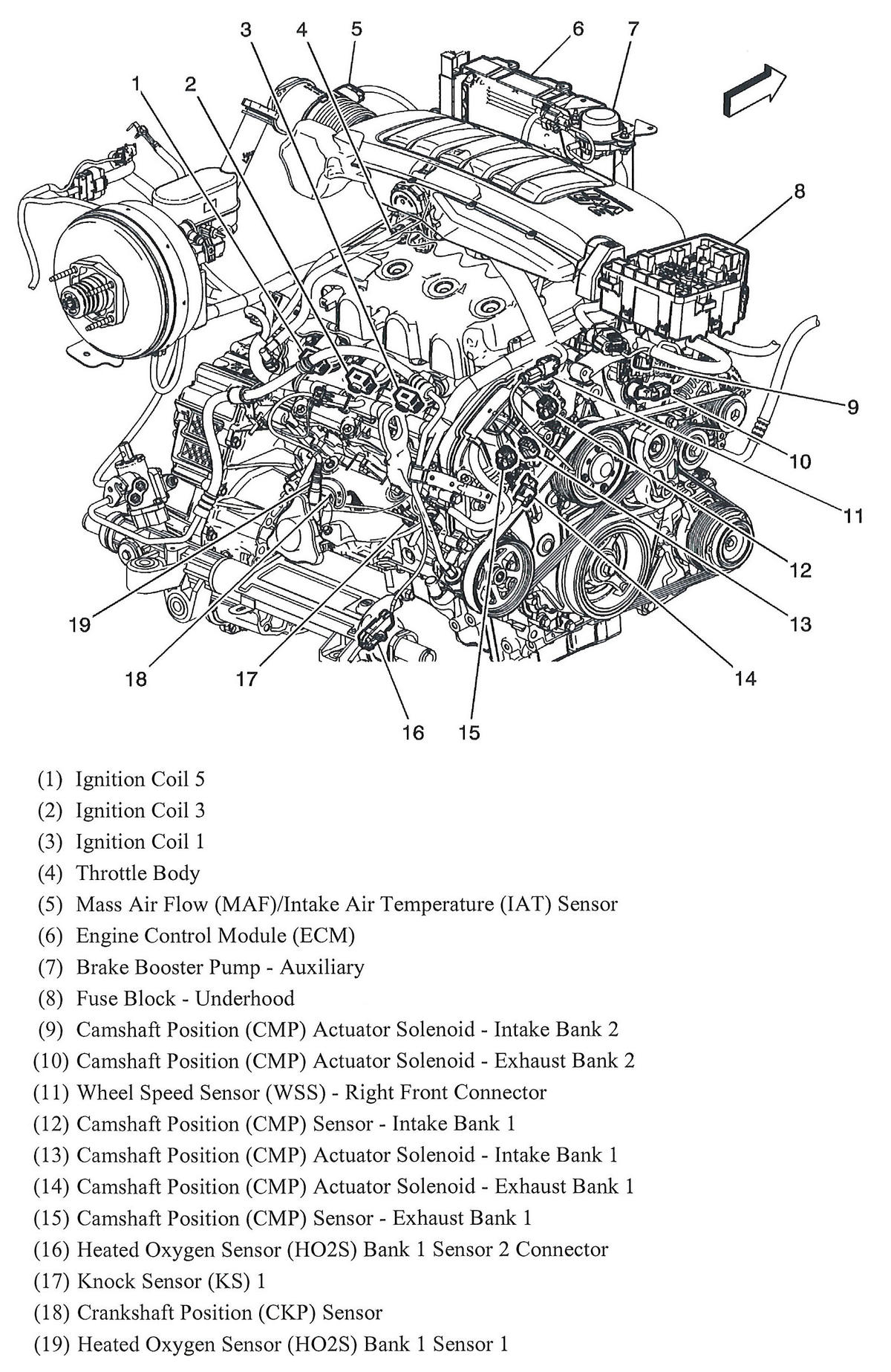 Chevy Traverse Engine Diagram Camshaft Sensor