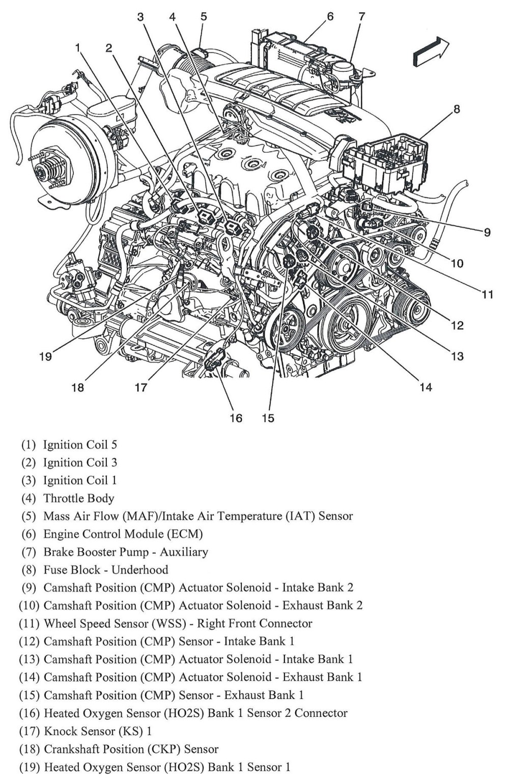 medium resolution of code p0018 crankshaft position camshaft position correlation schematics and diagrams gmc camshaft position cmp sensor replacing