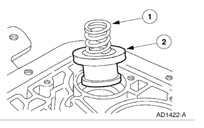 Transmission Slips in Overdrive: When My Transmission Goes