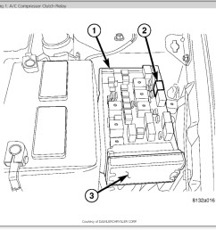 fuse box location where is the fuse box on a 2005 chrysler town  [ 899 x 888 Pixel ]