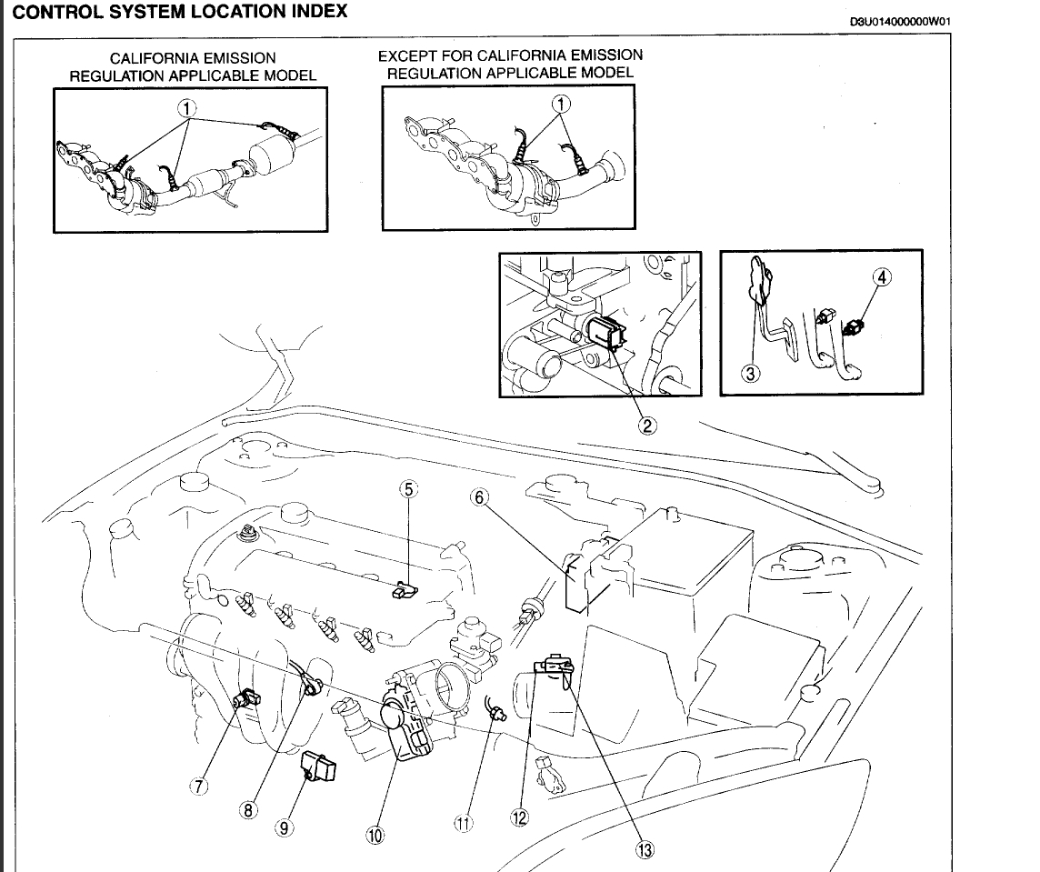 2010 Mazda 3 Radiator Fan Wiring Diagram. Mazda. Auto