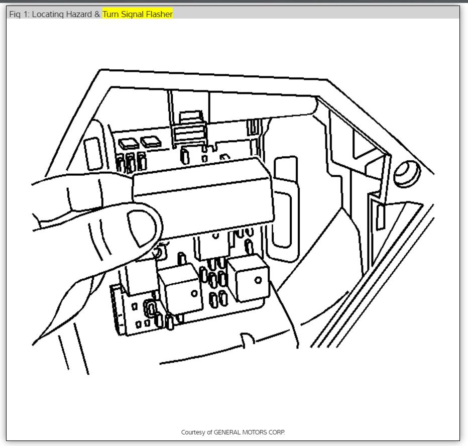Brake Light Fuse: Where Is the Fuse for the Brake Lights