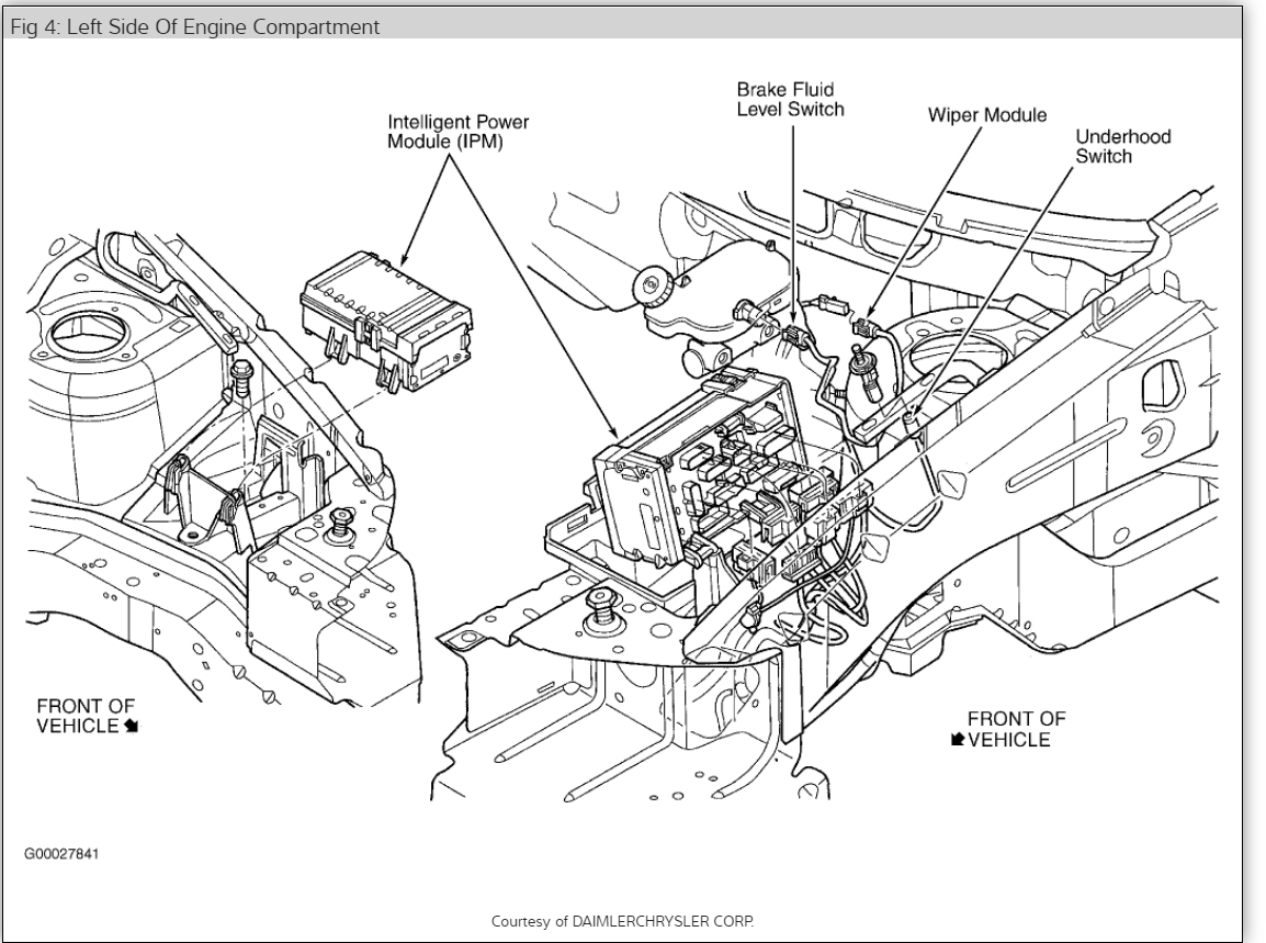 2002 Chrysler Town And Country Engine Compartment Diagram
