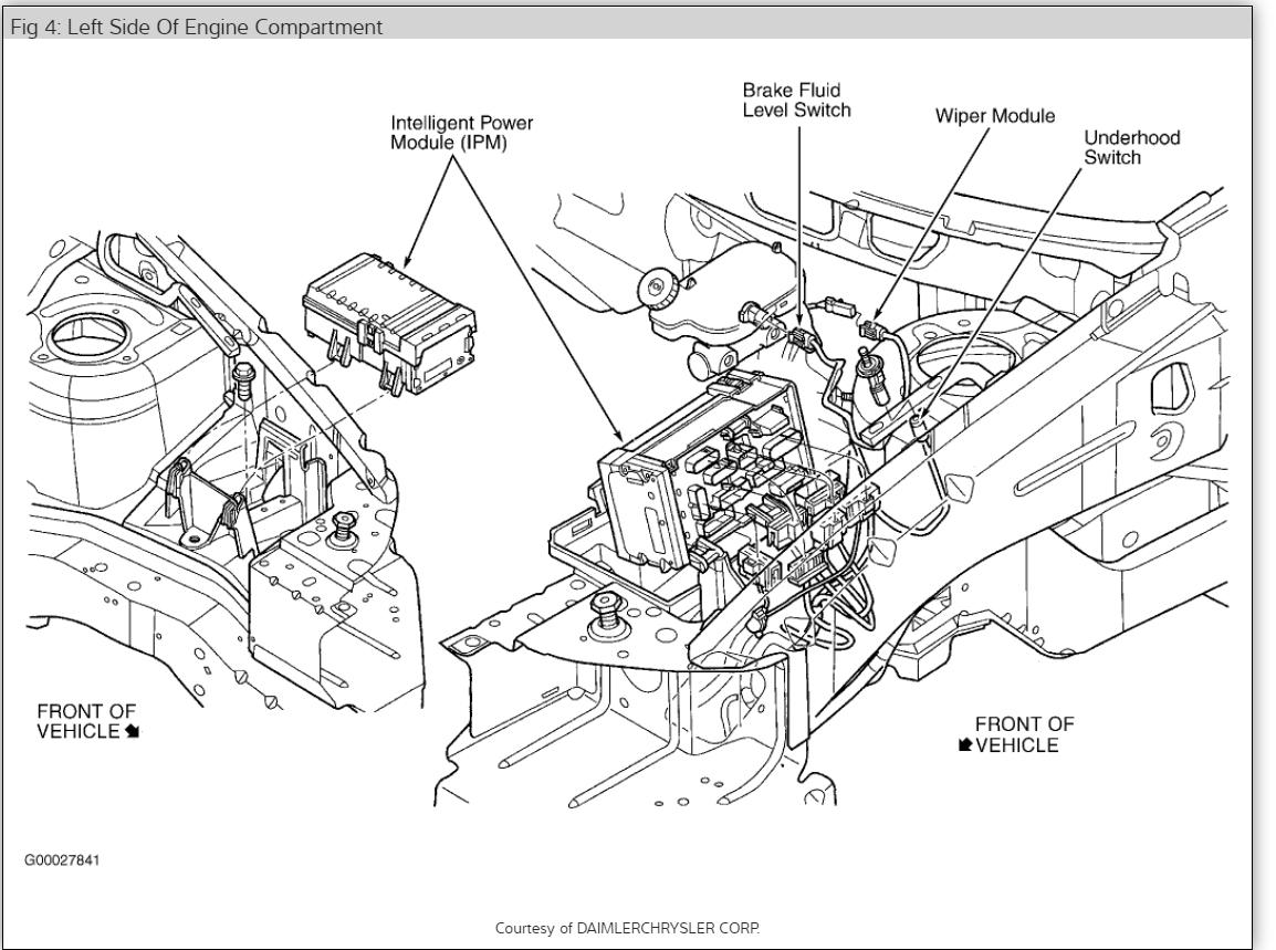 chrysler crossfire wiring diagrams 2008 impala radio diagram 2004 fuse box