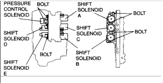 Transmission Control Solenoid a Malfunction: I Have a 2004