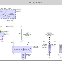Starter Wiring Diagram Chevy 305 Australian House Light Engine Will Not Turn Over I Have A K 10 Pickup With
