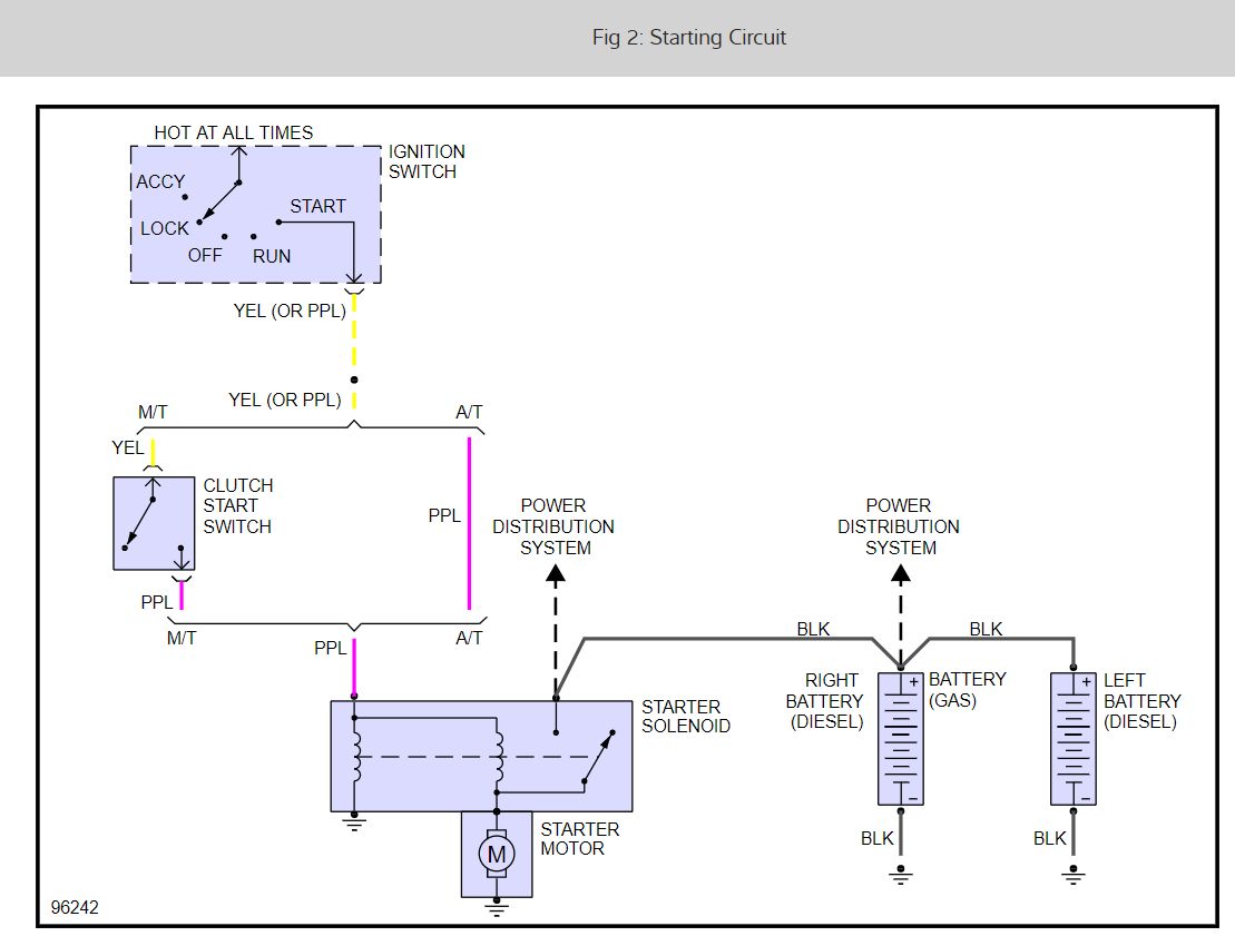 1986 chevy truck starter wiring diagram 7 pin flat trailer plug 305 engine ignition omron vfd