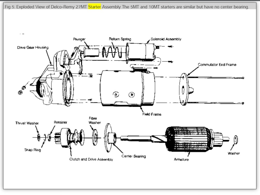 medium resolution of 1992 chevrolet truck starter wiring on a pictures of the