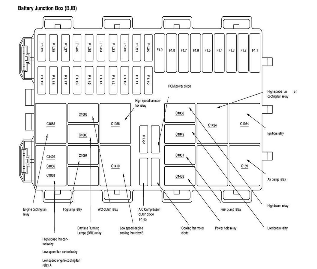Ford F Fuse Box Diagram Moreover Interior Product Wiring