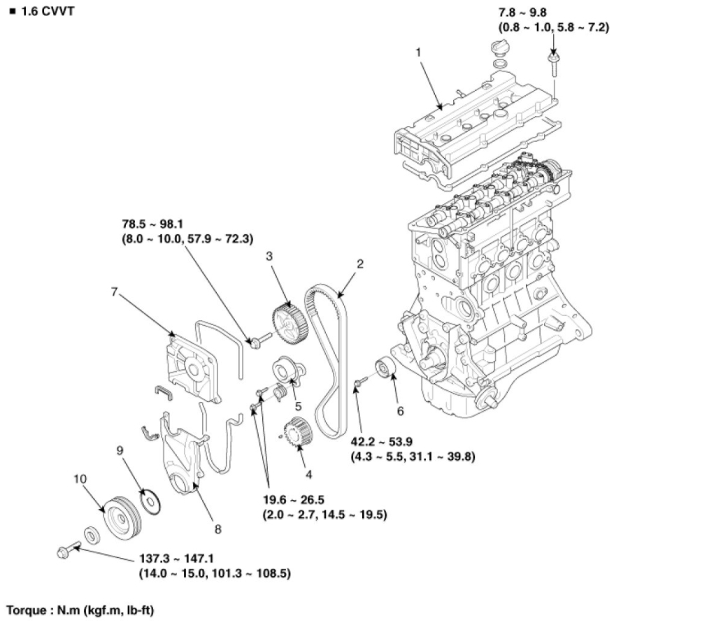 Ford 5 4 3v Engine Parts Diagram. Ford. Auto Wiring Diagram