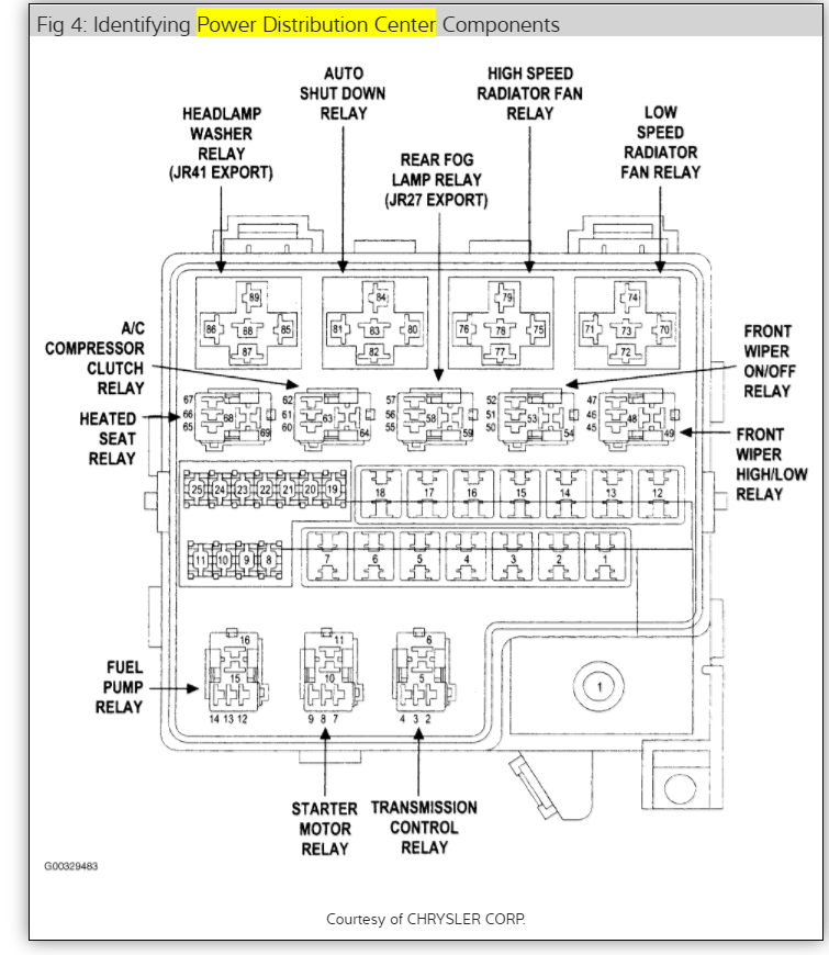 2005 Dodge Stratus Sxt Fuse Box Diagram : 39 Wiring