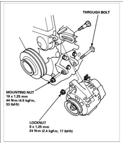 How to Replace the Alternator: I Have Looked EVERYWHERE on