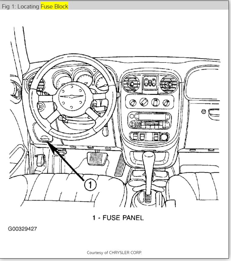 PCM Location: Computer Problem 4 Cyl Front Wheel Drive