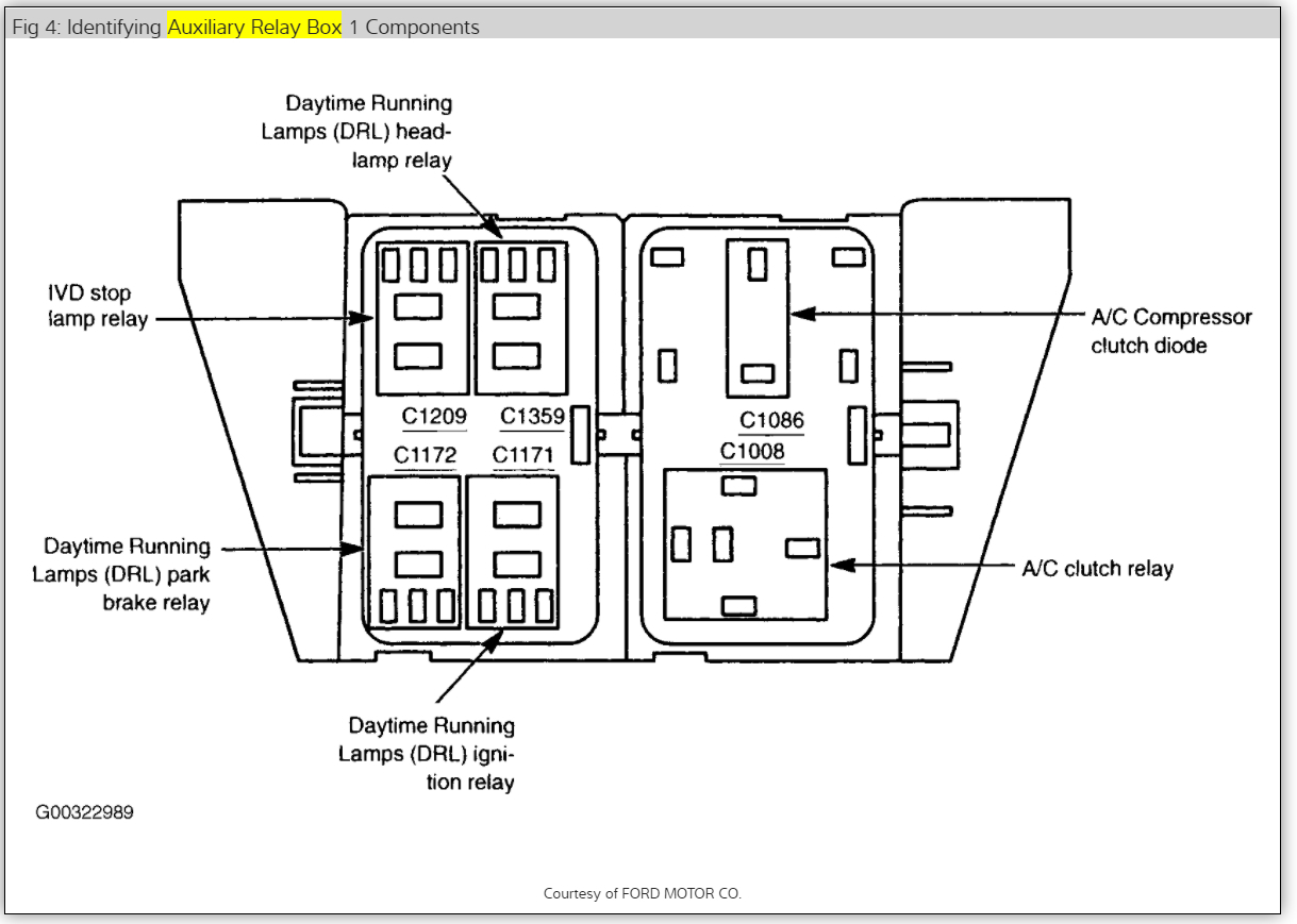2003 ford expedition fuse panel diagram tool to draw sequence box buzzing f350