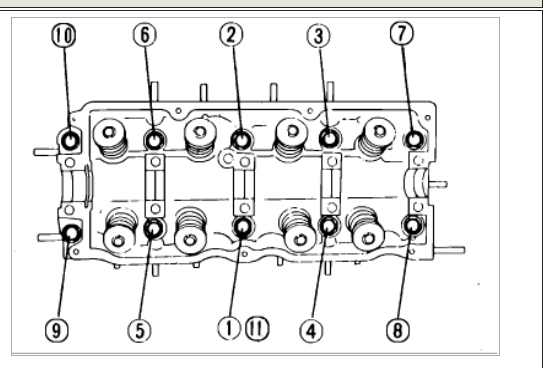 Cylinder Head Bolt Torque Settings?: What Is the Correct