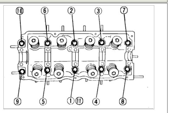 Cylinder Head Bolt Torque Settings: Engine Mechanical