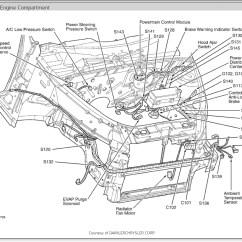 Pt Cruiser Wiring Diagram Trailer Light 6 Pin 2006 Chrysler Fuse Box Source