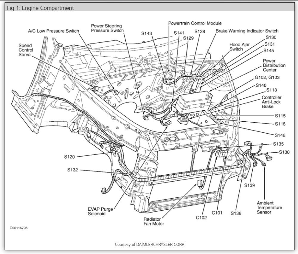 medium resolution of pt cruiser wiring harness wiring diagram query 2002 pt cruiser wiring harness diagram 2005 pt cruiser