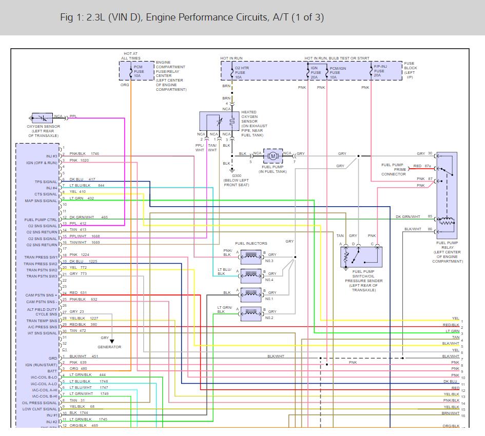 medium resolution of yanmar tne wiring diagram ignition switch diagram wiring hoyt tractor yanmar parts yanmar alternator wiring diagram