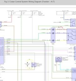 98 nissan frontier wiring diagram wiring diagram article review nissan frontier trailer wiring diagram 98 nissan [ 978 x 820 Pixel ]