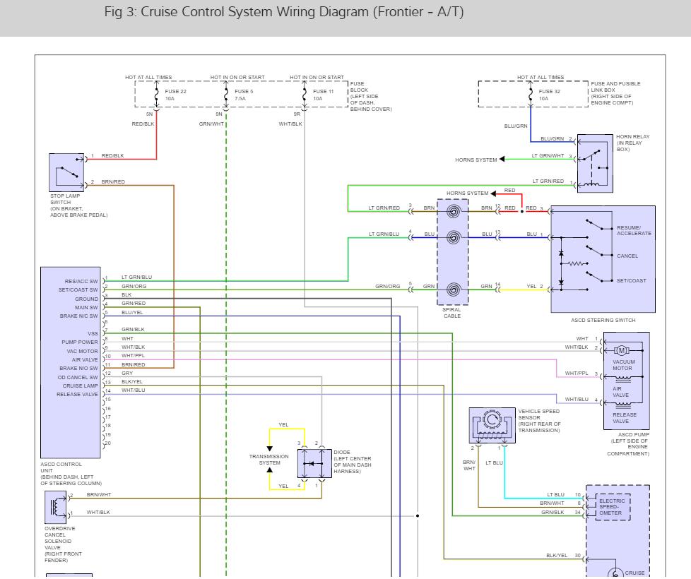 medium resolution of 98 nissan frontier wiring diagram wiring diagram article review nissan frontier trailer wiring diagram 98 nissan