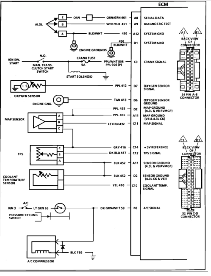 gm aldl wiring diagram wiring diagram aldl wiring diagram 2003 caravan