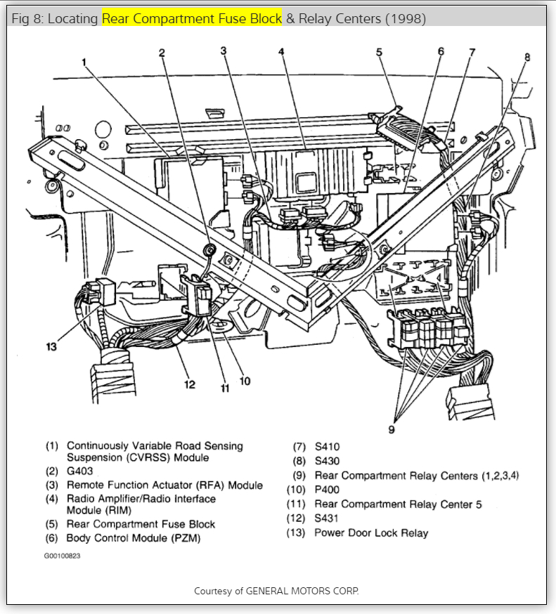 2001 Grand Marquis Front Suspension. Diagram. Auto Wiring