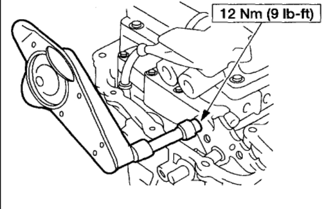 Shift Solenoid Replacement: Hi All, I Am Hoping to Change