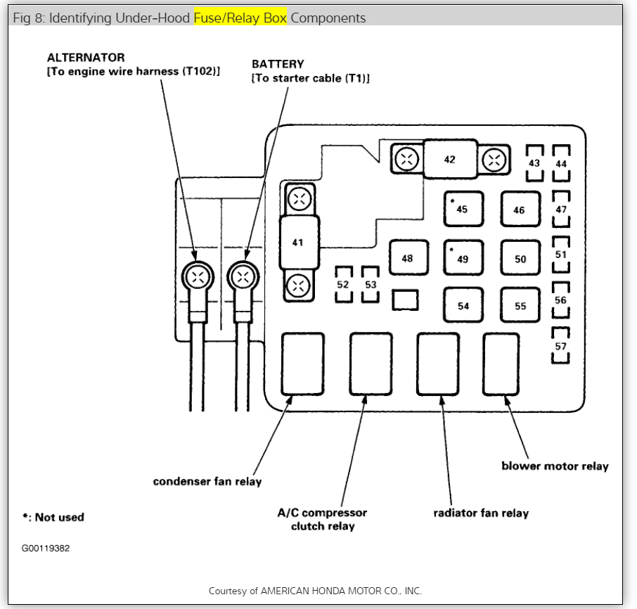 2000 Toyota Corolla Inside Fuse Box Diagram Fuel Pump And Main Relay Location Where Is The Fuel Pump