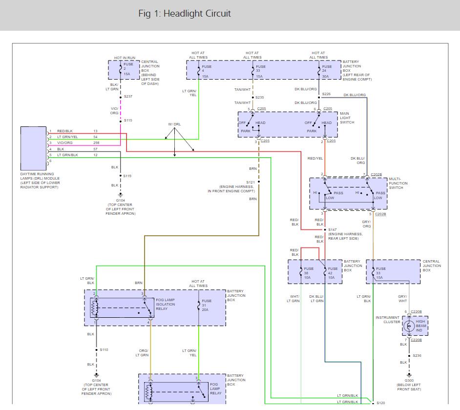 1996 ford explorer headlight wiring diagram minn kota 24v trolling motor dash lights not working i have a 2001 ranger edge with 3 thumb