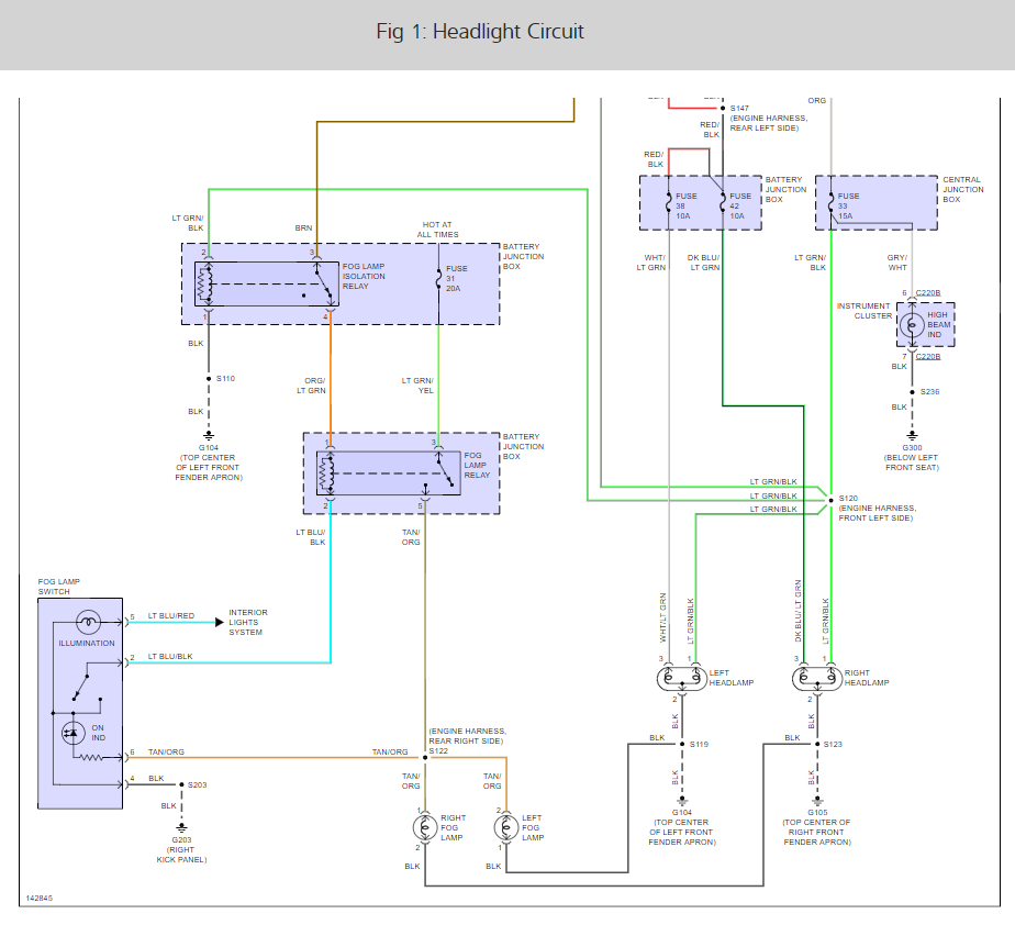 1996 ford explorer headlight wiring diagram 2007 toyota yaris radio dash lights not working i have a 2001 ranger edge with 3 thumb