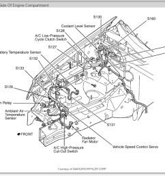 1999 jeep grand cherokee laredo fuse box [ 1075 x 876 Pixel ]