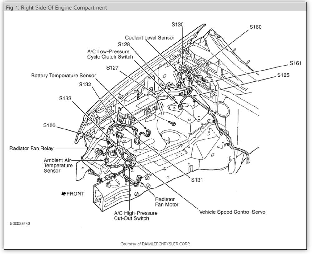 medium resolution of 1999 jeep grand cherokee laredo fuse box