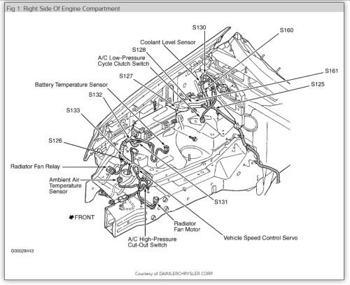small resolution of 1999 jeep grand cherokee laredo fuse box