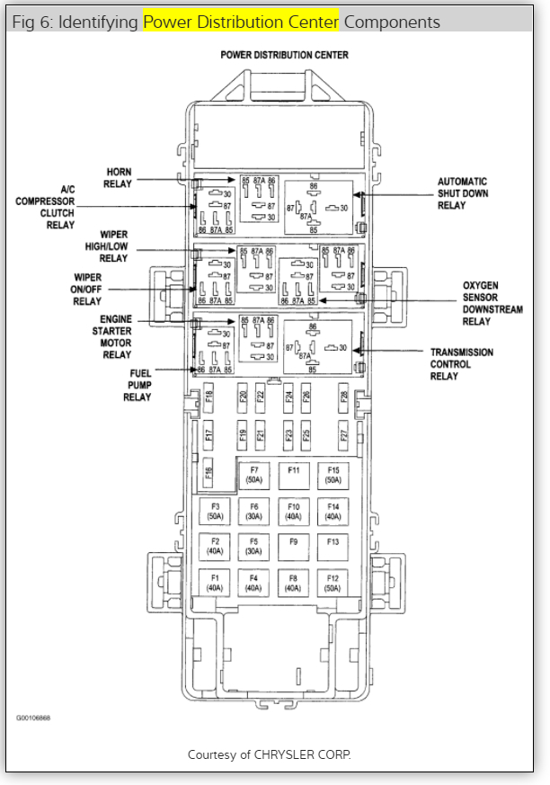 2002 Jeep Grand Cherokee Electrical Diagram. Jeep. Auto